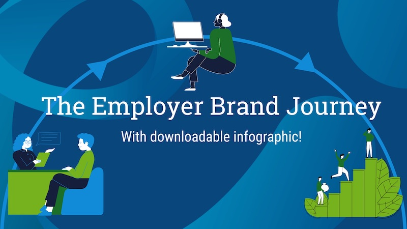 The Employer Brand Journey - With downloadable infographic!